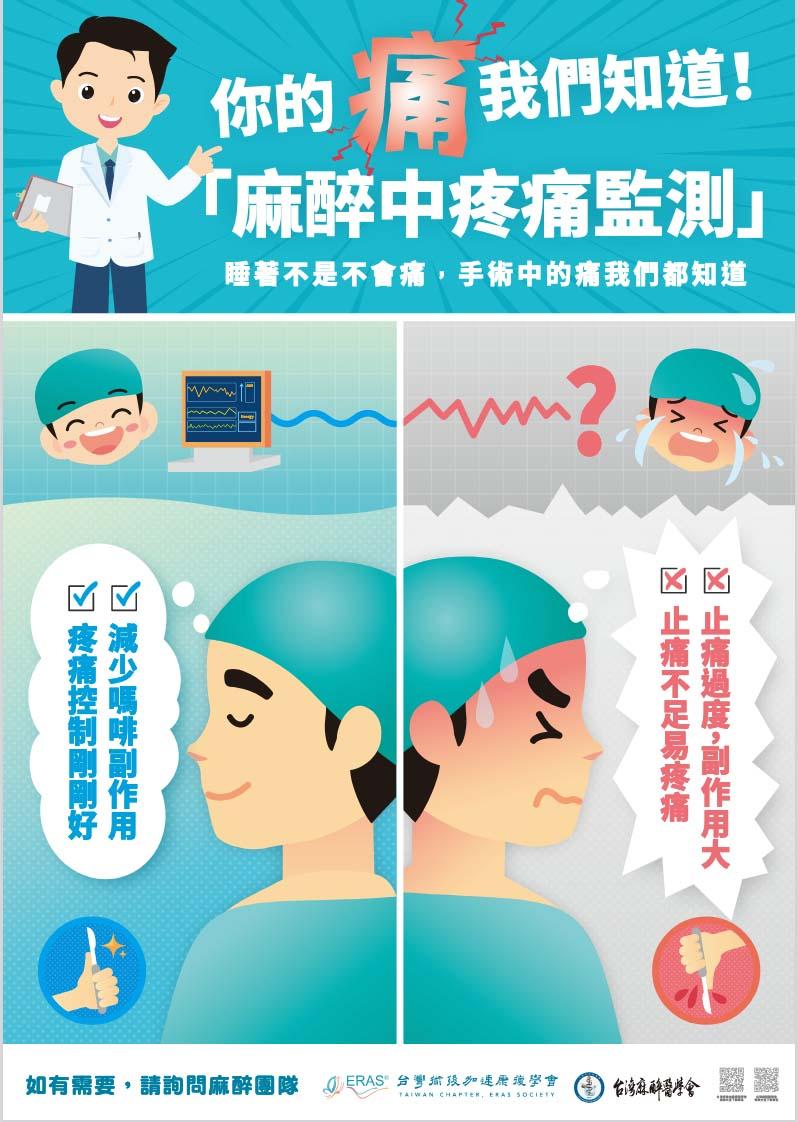 睡眠中疼痛監測文宣-海報